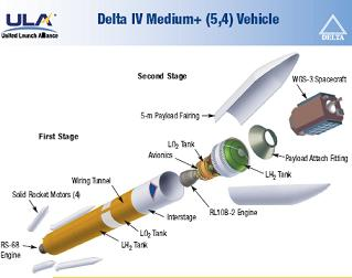 Delta IV WGS-3 MST Roll