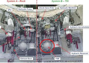 Shuttle Boosters To Sport Apu Fuel Pump Safety Redesign