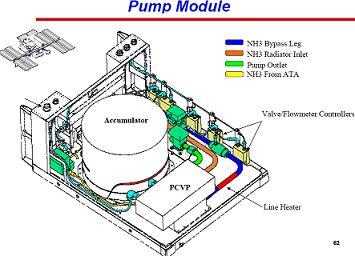 [ISS] Panne + réparation d'un des systèmes de refroidissement  - Page 2 A32