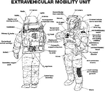 astronaut space suit labeled - photo #11