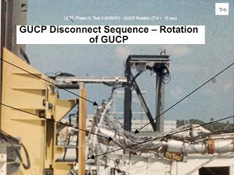 GUCP Investigation Slide via L2