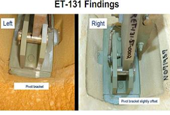 STS-131 GUCP Investigation Slide via L2