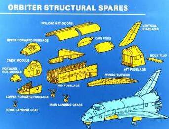 Space Shuttle Endeavour A New Beginning Part I