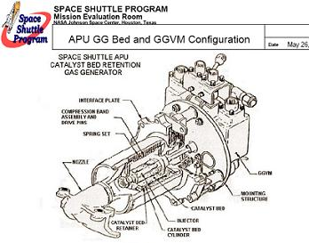 Dodge Nitro Battery Location moreover Fiat Interior Parts besides Automotive Electrical Schematics furthermore Wiring Diagram For 2004 Ranger in addition P 51 Engine Diagram. on alfa romeo spider fuse box
