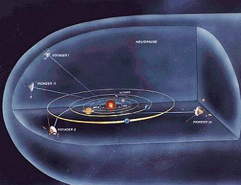 Thirty-four years after launch, Voyager 2 continues to ...