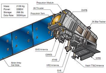 Lancement Delta II et NPP prévu le 28/10/2011 D31