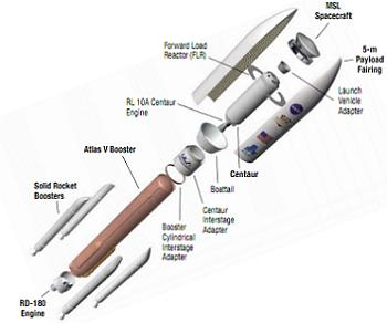 atlas v curiosity - photo #9