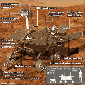 nasa space rover from 1996 - photo #47