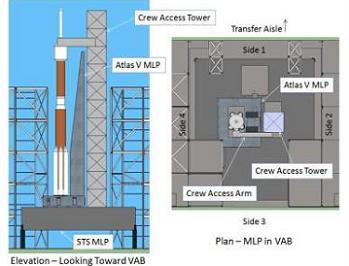 Atlas V at KSC, via L2
