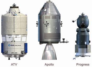 launch profile esa atv - photo #13