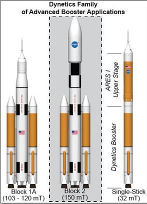 Développement du Space Launch System (2/2) - Page 34 Z81
