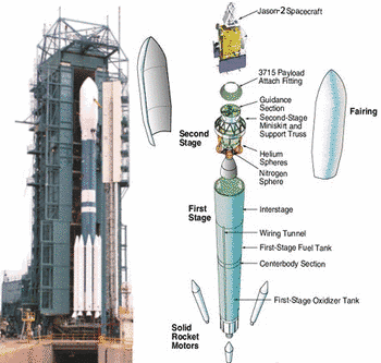 ULA Delta II launches with Jason-2 for Europe/US ...