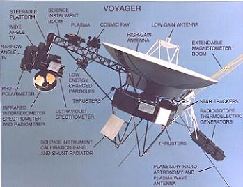 Voyager's instruments