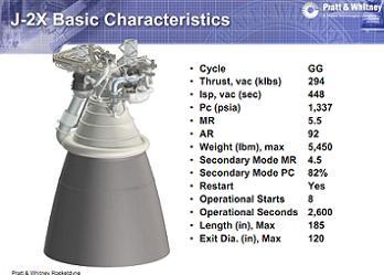 J-2X Overview Slide
