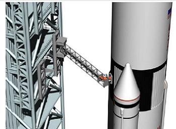 "SLS ""GUCP"" Connection via L2"