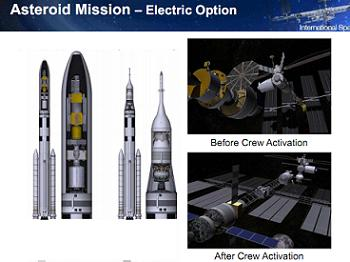 Boeing Suggestions of SLS use for NEA missions