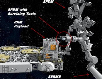 RRM on Dextre