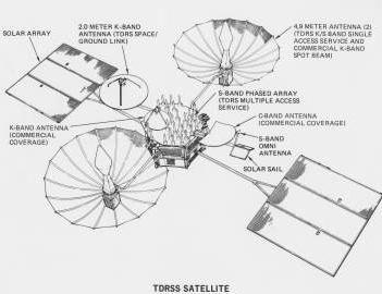 TDRS STS-6 via L2