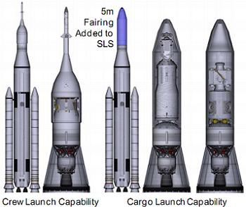 SLS Multi-Capability, carrying landers to EML2 hardware