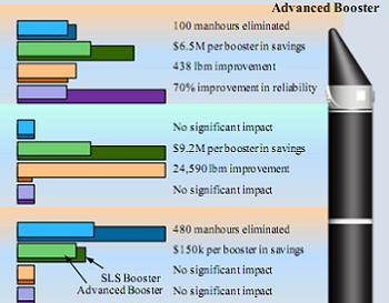 ATK Advanced Booster Slide (Cut) - via L2