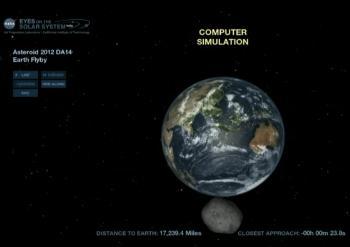 2012 DA14 TCA via NASA JPL