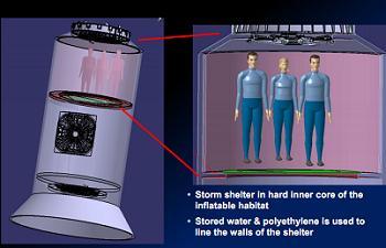 Radiation Shelter