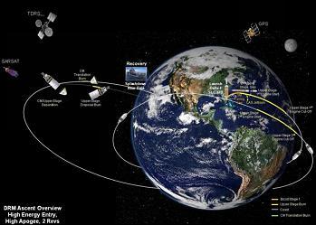 EFT-1 Mission, via L2
