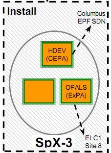 SpX-3 Manifest Snippet via L2