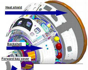 Orion Heat Shield via L2