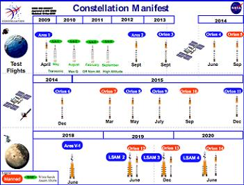 Constellation Manifest in 2007, via L2
