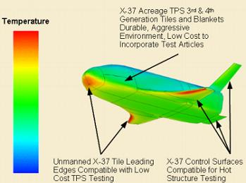 X-37 Thermal