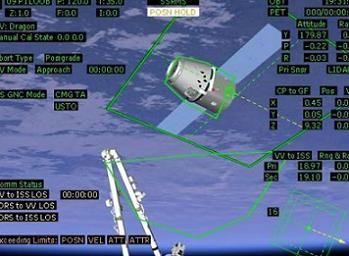 Dragon through RWS with CUCU support, via L2