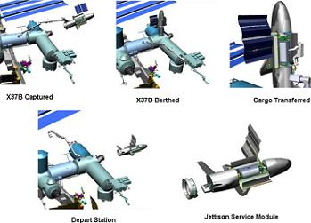ISS Sequence