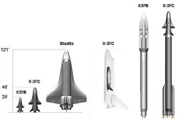 Evolving the X-37