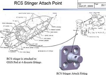STS-129 FRR Evaluation Slide, via L2