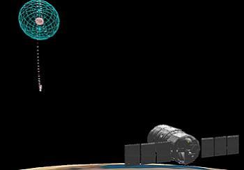 Cygnus approaching the ISS via L2