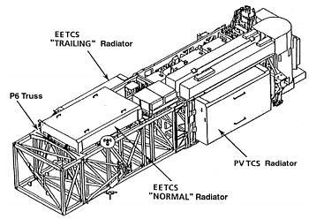 PVTCS via L2