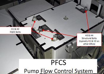 PFCS via L2