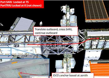 EVA-21 Translation to the worksite, via L2