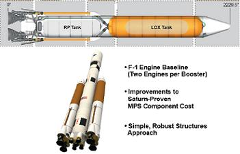 SLS with Liquid Advanced Boosters