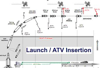 ATV Profile, via L2