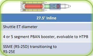 SLS Option in the RAC study, via L2