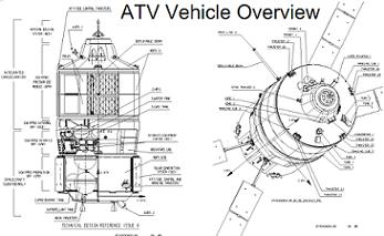 ATV Schematic via L2