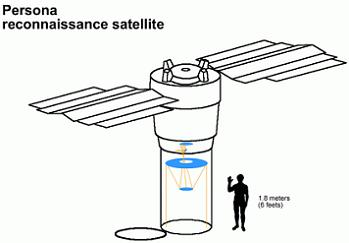 The Persona Satelite