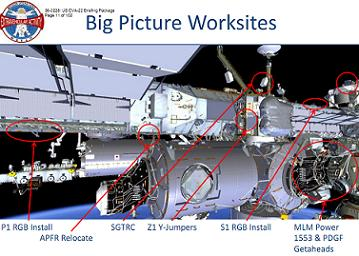 EVA-22 Big Picture Slide, via L2