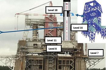 The A-1 Test Stand with SLS core