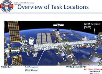 EVA-22 Task Slide, via L2