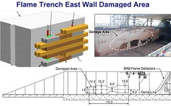 Slide from several L2 trench damage presentations