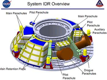 Orion Parachute System, via L2