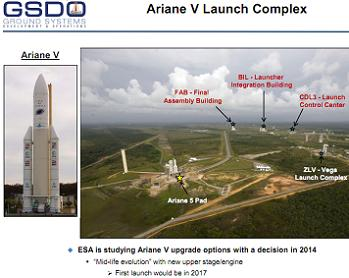 Kourou Overview